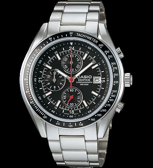 Thuật ngữ về đồng hồ đeo tay