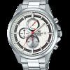 tại sao casio luôn là thương hiệu đồng hồ có doanh thu cao nhất tại đất nước hình chữ S