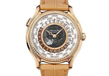 Với 20 Triệu có thể mua đồng hồ thương hiệu nổi tiếng nào?