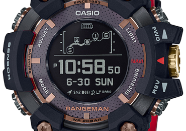 Smartwatch – Xu hướng sử đồng hồ thông minh tại Việt Nam